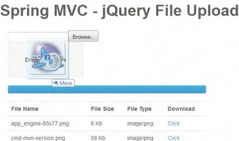 Spring MVC + jQuery File Upload (multiple, drag&drop, progress...) - HMKCode | Android Development | Scoop.it