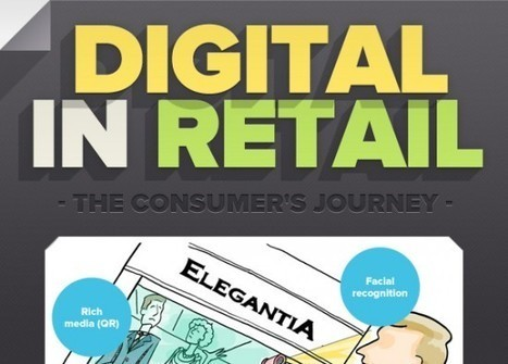 How to use Digital in Retail - NEW! Infographic on Digitail | S-Commerce | Scoop.it