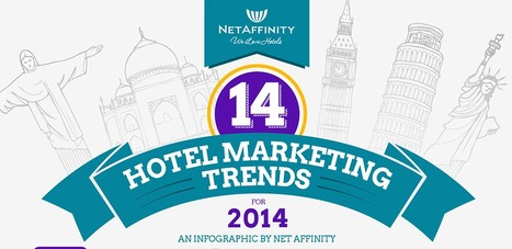 14 hotel marketing actions do to | CURATION, SOCIAL MEDIA and SEO | Scoop.it
