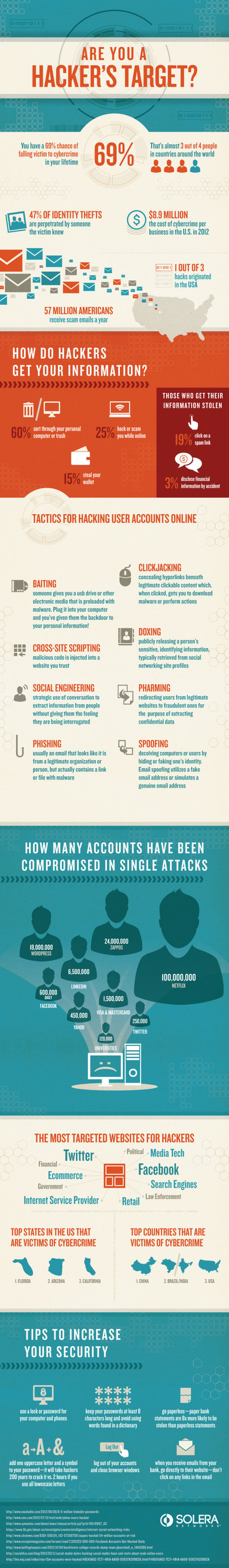 "Are you a hacker's target? [infographic] | ""#Google+, +1, Facebook, Twitter, Scoop, Foursquare, Empire Avenue, Klout and more"" 