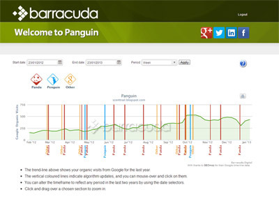 Was Your Website Punished By A Panda or A Penguin? Know In Less Than 1 Minute [TY @RobinGood] | WEBOLUTION! | Scoop.it