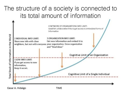 The Cognitive Limit of Organizations: The structure of a society is connected to its total amount of information | Social Foraging | Scoop.it