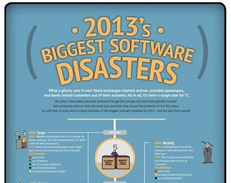 Twitter, Amazon, NASDAQ, Target – 2013′s Biggest Digital Disasters [INFOGRAPHIC] - AllTwitter | World's Best Infographics | Scoop.it