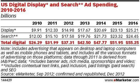 Smarter Search Engines Mean Greater SEO Vigilance in 2013 :: PR News | Search Engine Optimization Delhi | Scoop.it