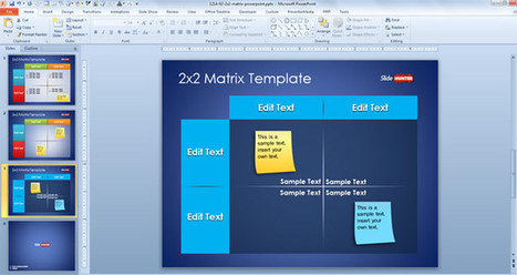 Free 2x2 Matrix Template for PowerPoint - Free PowerPoint Templates - SlideHunter.com | value chain | Scoop.it