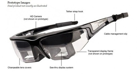 Invading Privacy With Wearable Video Recorders and AR Eyewear   Law of Social & Emerging Media   Wassom.com   Future set   Scoop.it