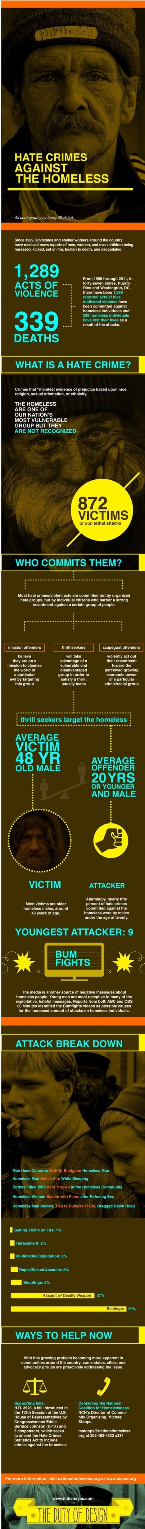 Homeless in the US: One of the most vulnerable groups (Infographic) | Awareness 4 Social Good | Scoop.it