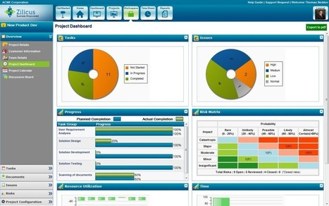 Top Rated Construction Project Management Software – Project Management Certification and Software | Applied Project Management | Scoop.it