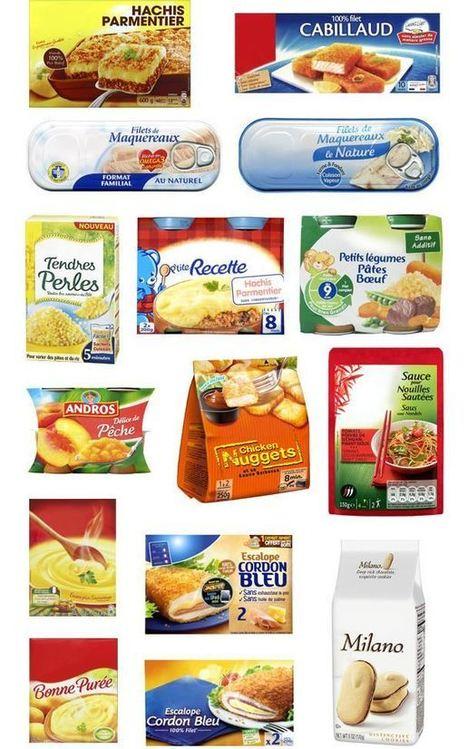 Help ! J'ai perdu ma marque | Food & consumer goods | Scoop.it