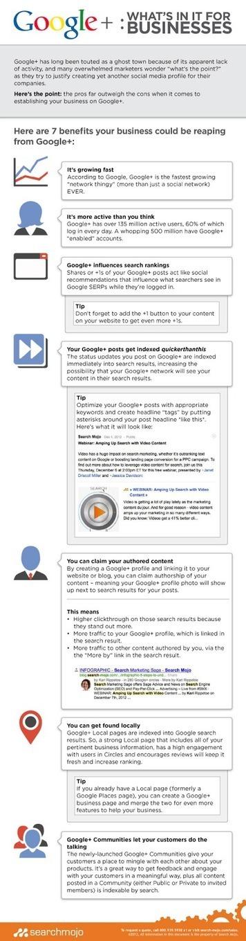 Google+, pourquoi créer son profil pour votre entreprise? | Community Management | Scoop.it