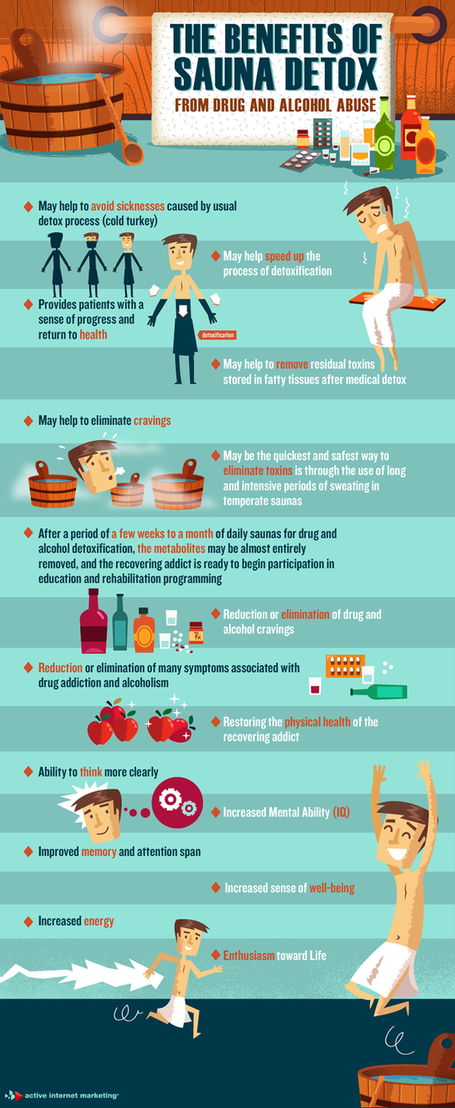 Health: Top 10+ Benefits of Sauna Detox | All Infographics | All Infographics | Scoop.it