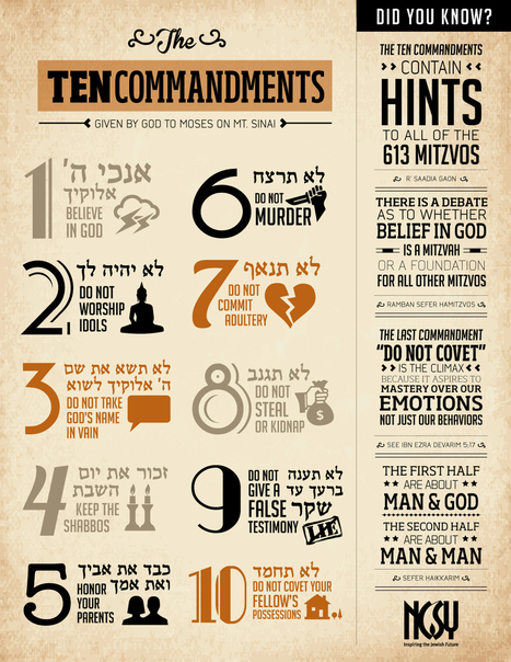 Ten Commandments Infographic - Staff Education | Jewish Education Around the World | Scoop.it