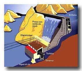 Energias renovables 3r ESO: Energia hidràulica. | Diario de la Tecnologia | Scoop.it