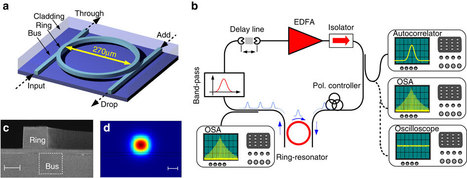 New ultra-small laser opens up a world of possibilities | Amazing Science | Scoop.it