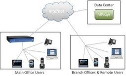 VoIP Offers Advantages Over Traditional Telephone Systems - The Office Voip | IP Telephony | Scoop.it