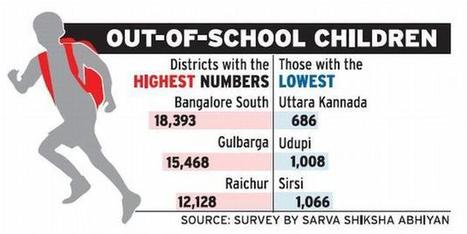 1.7 lakh children out of school: Sarva Shiksha Abhiyan survey - The Hindu   ICT Teacher support based education   Scoop.it