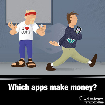 Which apps make money? | VisionMobile | HTML5 Mobile App Development | Scoop.it