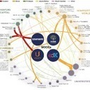 The Digital Campus 2013: An Infographic of Major Players in the MOOC World | Jewish Education Around the World | Scoop.it