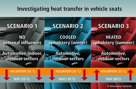 Scientists investigate heat transfer in car seats for smart alternatives | Transport | Scoop.it