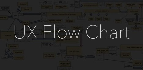 How to create a user experience flow chart (UX Flow Chart) | UXploration | Scoop.it