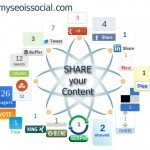 20 Vertical social sharing buttons for your blog to count | social media marketing | Scoop.it