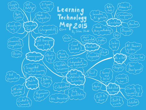 Learning Technology Map 2015 | Learning Solutions for Tomorrow Today | Scoop.it