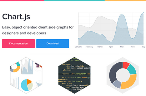 Foundation for Beginners: Progress, Alerts, Tooltips and the Elusive Mega Drop | Webdesigntuts+ | Front-End Coding and Web Design | Scoop.it