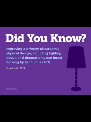 DESIGNING LEARNING SPACES - Part 1 | Newington Professional Reading | Scoop.it