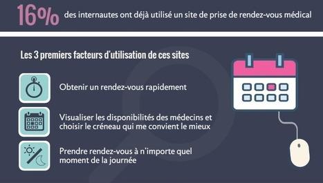 Infographie : Santé connectée 2016 | proveance | Scoop.it