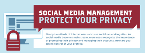 Are You In Control of Your Social Media Privacy? - Infographic | visualizing social media | Scoop.it