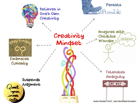 The Creativity Mindset | Learning space for teachers | Scoop.it