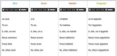 Les verbes indispensables à connaître… au présent de l'indicatif - La bulle FLE | Français | Scoop.it