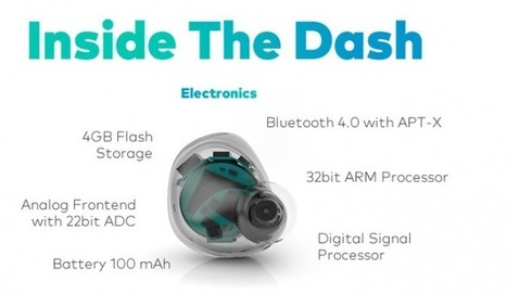 The Dash, les premiers mini écouteurs connectés - FrAndroid | New technology | Scoop.it