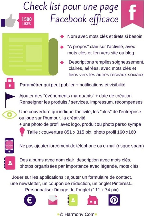 Infographies pour une page Facebook efficace | Inbound Marketing : Astuces, Conseils et Infographies | Scoop.it