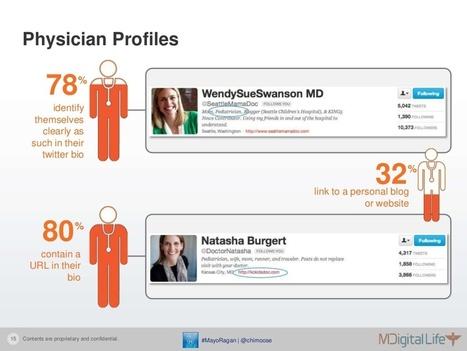 ¿Qué pasa Doc: perfiles médicos en Twitter | eSalud Social Media | Scoop.it
