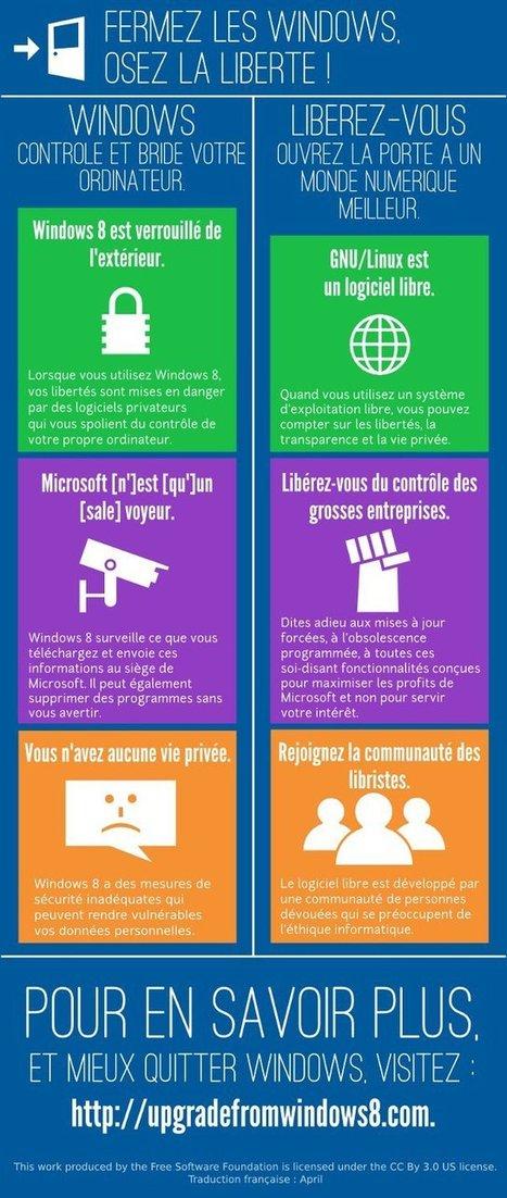 Comment croire Microsoft qui nous annonce plus de transparence ? - Framablog   Intervalles   Scoop.it