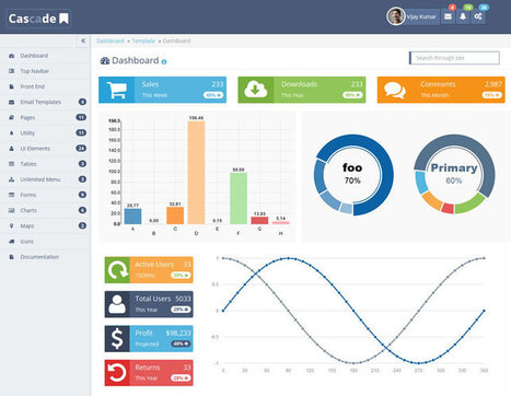Free Responsive Bootstrap Admin Templates 2014 | W3lessons | Scoop.it