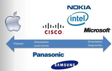 Le futur vu par les grandes entreprises du numérique | TechWatch | Scoop.it