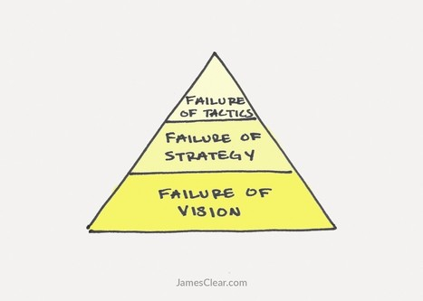 The 3 Stages of Failure in Life and Work (And How to Fix Them) I James Clear | Entretiens Professionnels | Scoop.it
