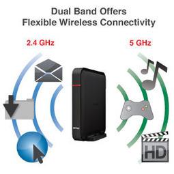 Bộ phát Wifi Buffalo WZR-1166DHP phát sóng 2 băng tần | máy khử độc rau quả ( máy khử độc ozone) | Scoop.it