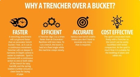 Best Trenchers provides by Digga Europe | Business | Scoop.it