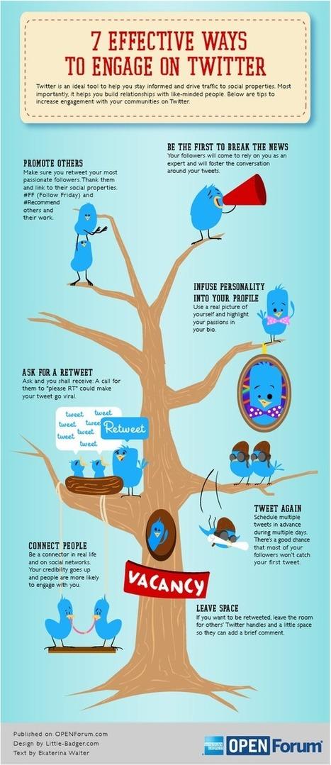 Siete maneras ¿efectivas? para conseguir el 'engagement' en Twitter - TeleCinco.es | Social Media | Scoop.it