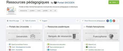 Trouver des ressources pédagogiques en 1 clic ! | Time to Learn | Scoop.it