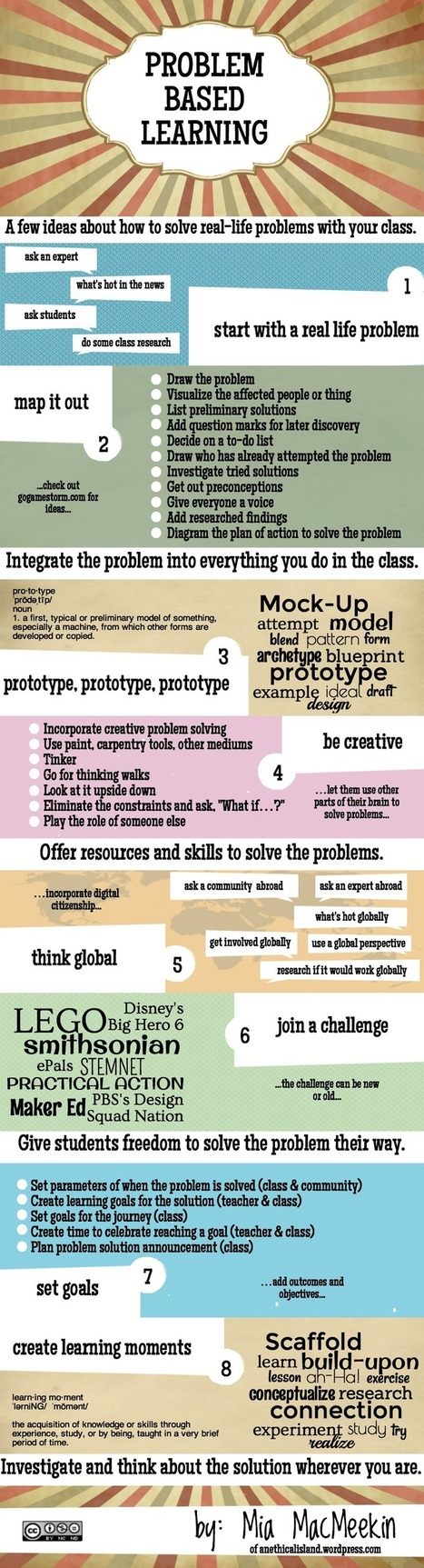 PBL- Let the Class Solve World Problems | Infographic | Metodologías competenciales | Scoop.it