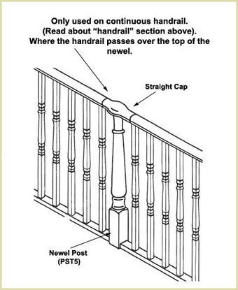 Quality range of Stair Handrail and Stair Banisters | Home Improvement | Scoop.it