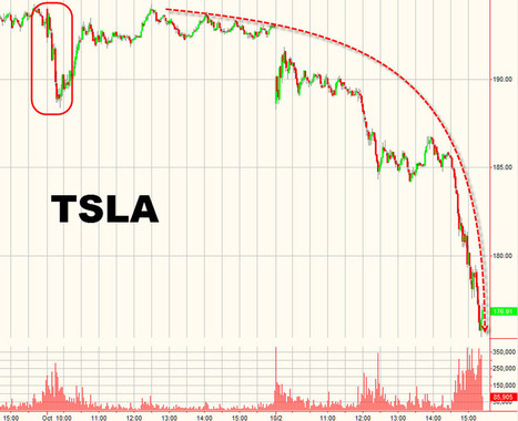 A Burning Tesla Adding to the Stock Tumble   EconMatters   Scoop.it