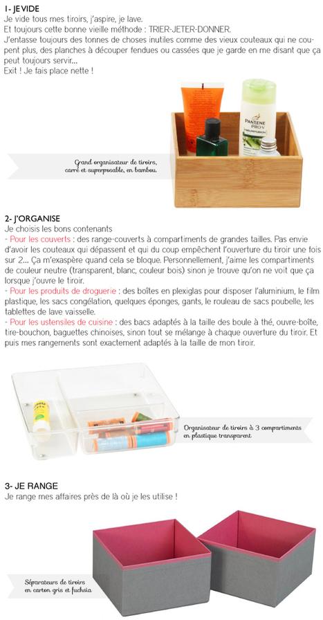 On range les tiroirs de la maison | Paper Art | Scoop.it