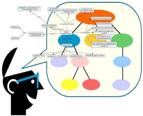 Mapas Conceptuales - 6 Herramientas en Línea para Crearlas | Artículo | Universidad 3.0 | Scoop.it