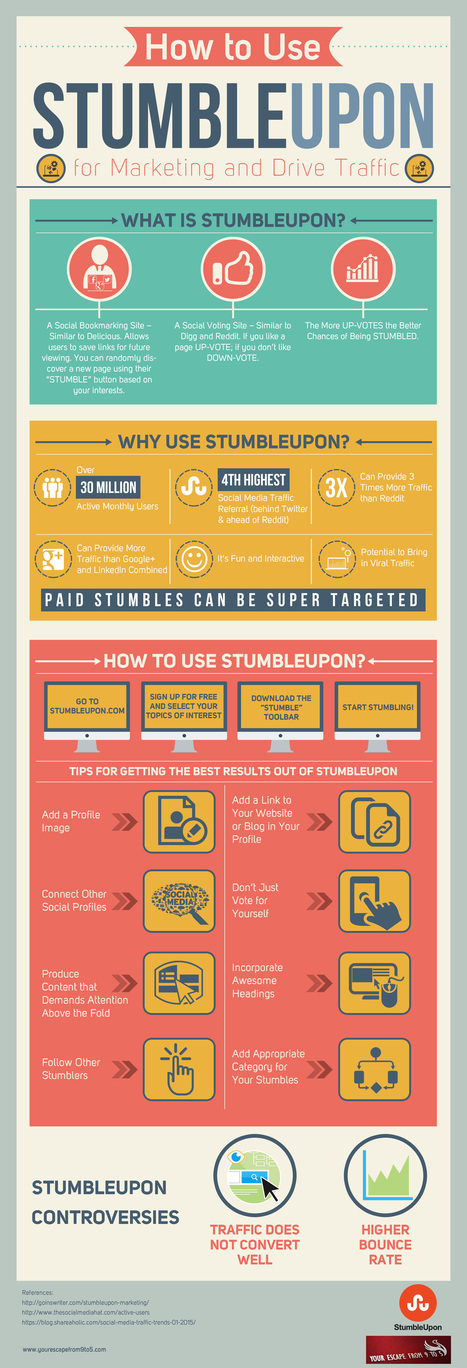 How Can StumbleUpon Drive Traffic And Help Your Marketing? #infographic | Cc4Td | Scoop.it
