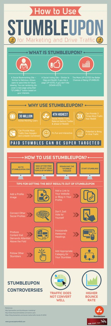 StumbleUpon: The Social Media Underdog [INFOGRAPHIC] | The Social Media Times | Scoop.it